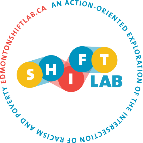 Shift Lab logo