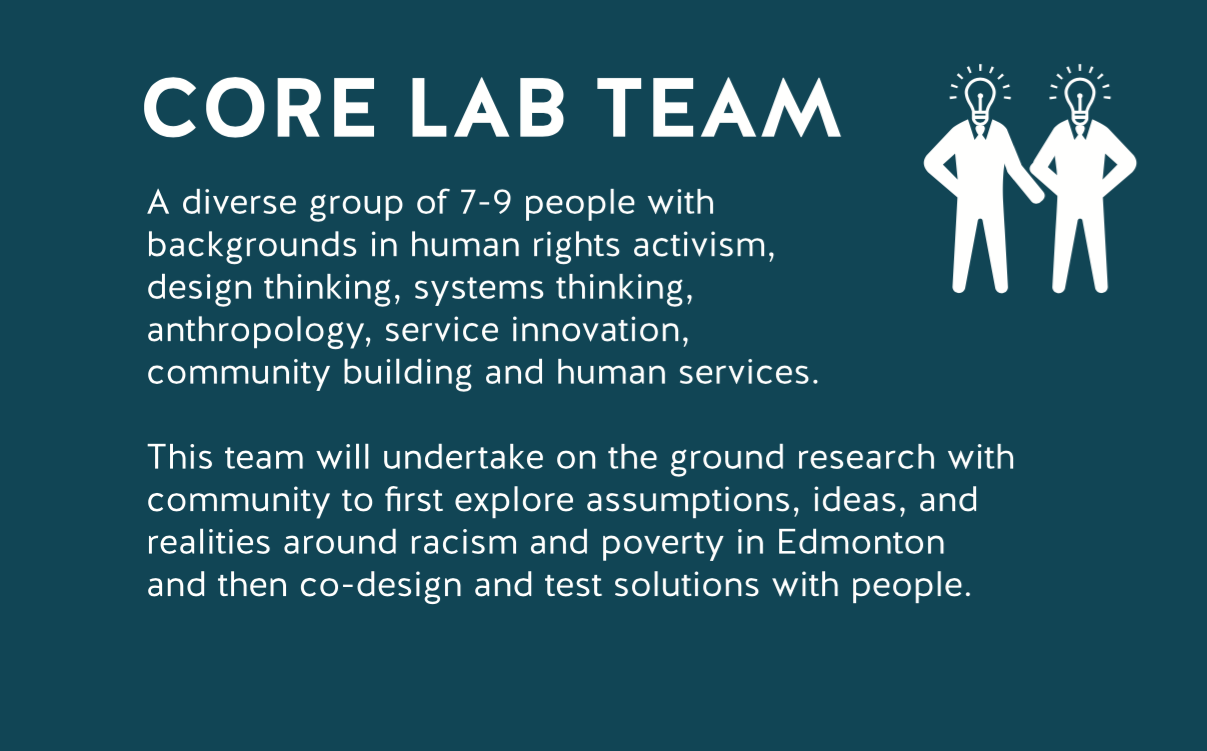 Core Lab Team